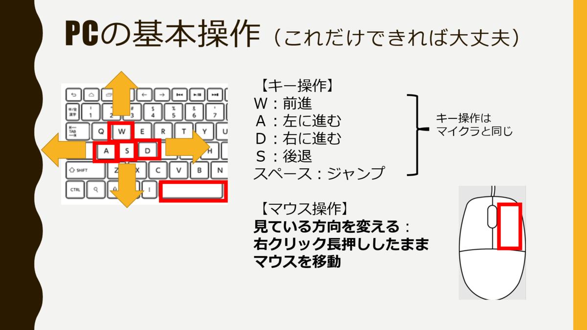 f:id:toriko0413:20210215124734p:plain
