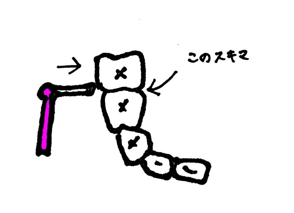 f:id:torikooptimism:20180425114327j:plain