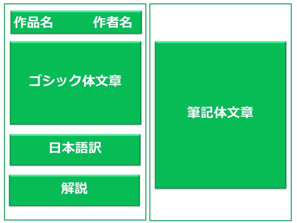 筆記体練習帳構成