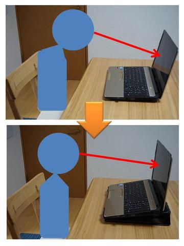 ノートパソコンスタンド使用時の姿勢の変化