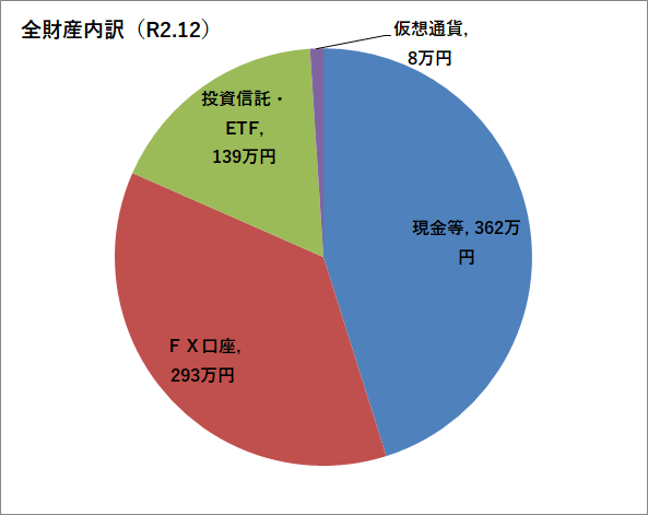 f:id:torikoroso:20210108103558p:plain