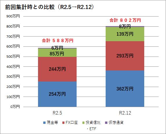 f:id:torikoroso:20210108103622p:plain