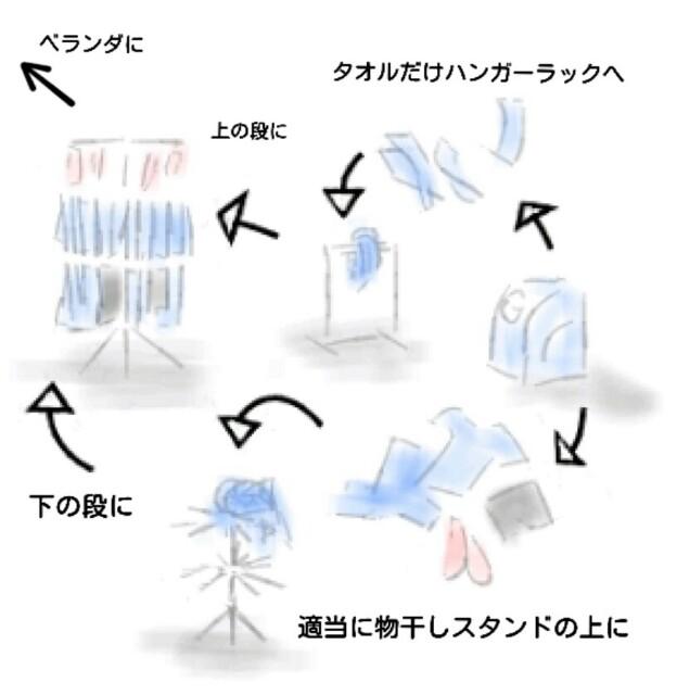 f:id:torikura:20150305221004j:plain