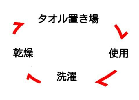 f:id:torikura:20150331214619j:plain