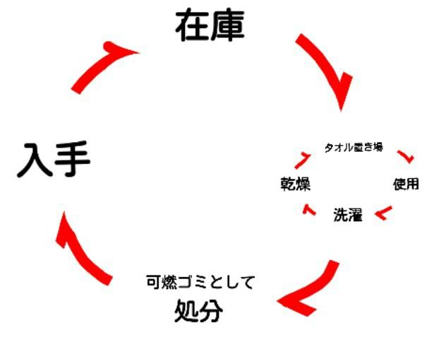 f:id:torikura:20150331214633j:plain