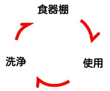 f:id:torikura:20150403213832j:plain