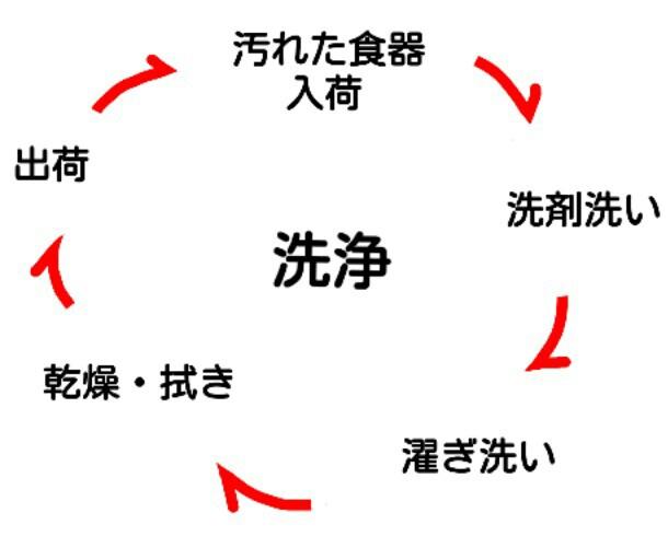f:id:torikura:20150403213927j:plain