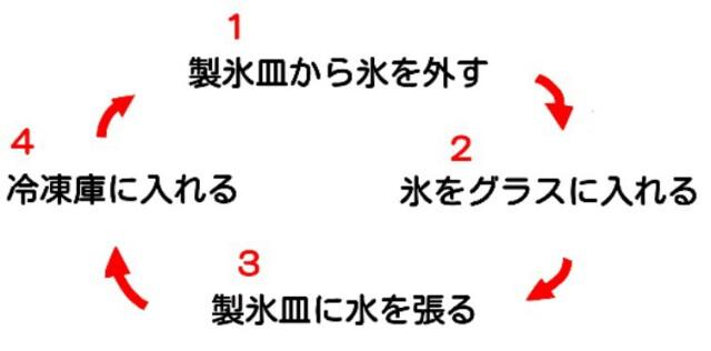 f:id:torikura:20150713210408j:plain