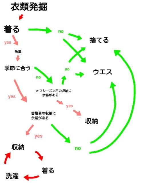 f:id:torikura:20150724215419j:plain
