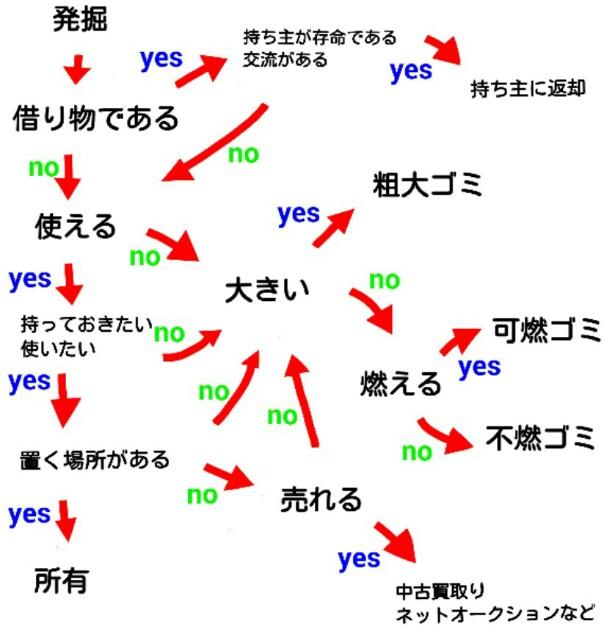 f:id:torikura:20150824212728j:plain