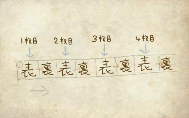 f:id:torikura:20170313231450j:plain