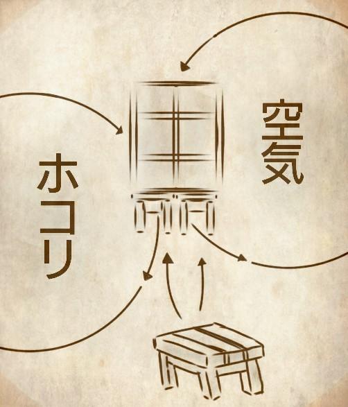 f:id:torikura:20181011210718j:plain