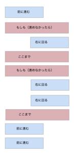 f:id:torimaki:20151211155052p:image