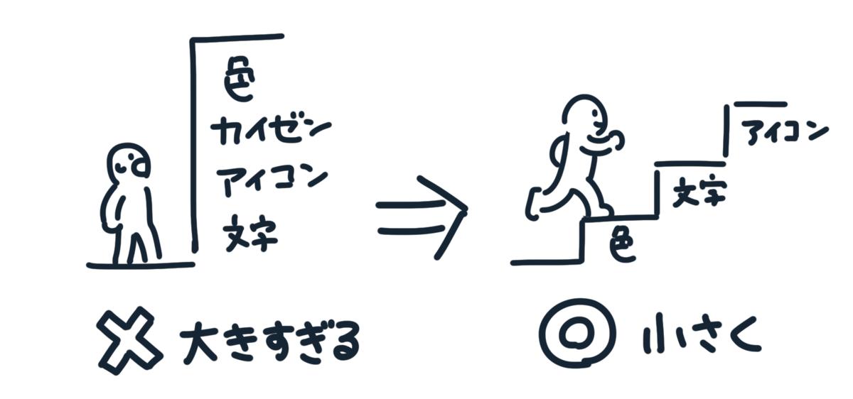 f:id:torimizuno:20200310121231p:plain