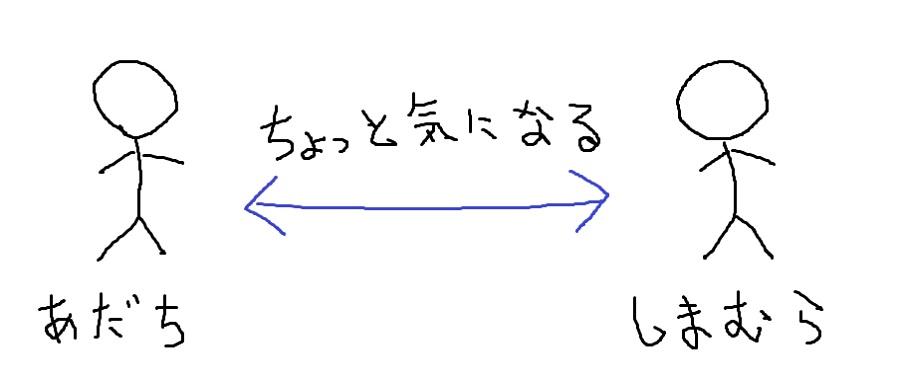f:id:torimomo_d:20191211223730j:plain