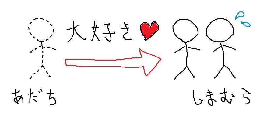 f:id:torimomo_d:20191211223749j:plain