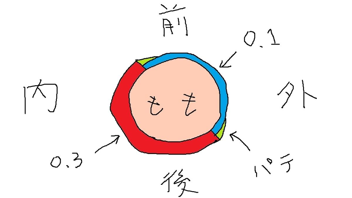 f:id:torimomo_d:20201220230045j:plain