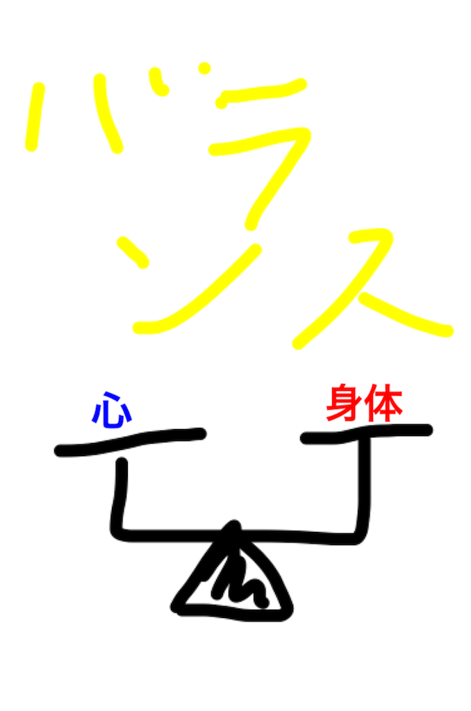 f:id:torimotoakira:20170712185851p:image