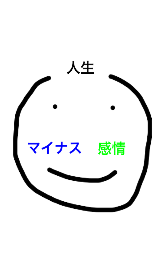 f:id:torimotoakira:20170718200939p:image