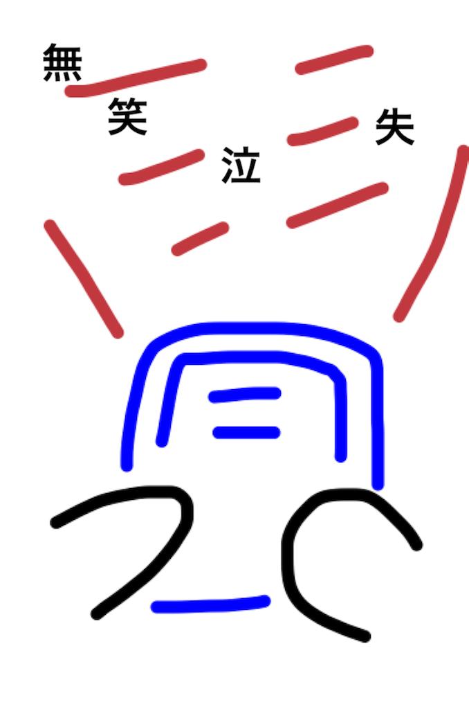 f:id:torimotoakira:20180126190500p:image