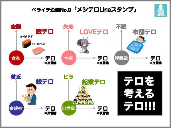 f:id:torimuso:20171102150241p:plain
