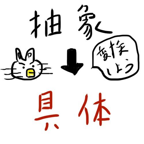 抽象→具体