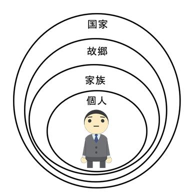 f:id:torisoba_bekunai:20201022164137p:plain