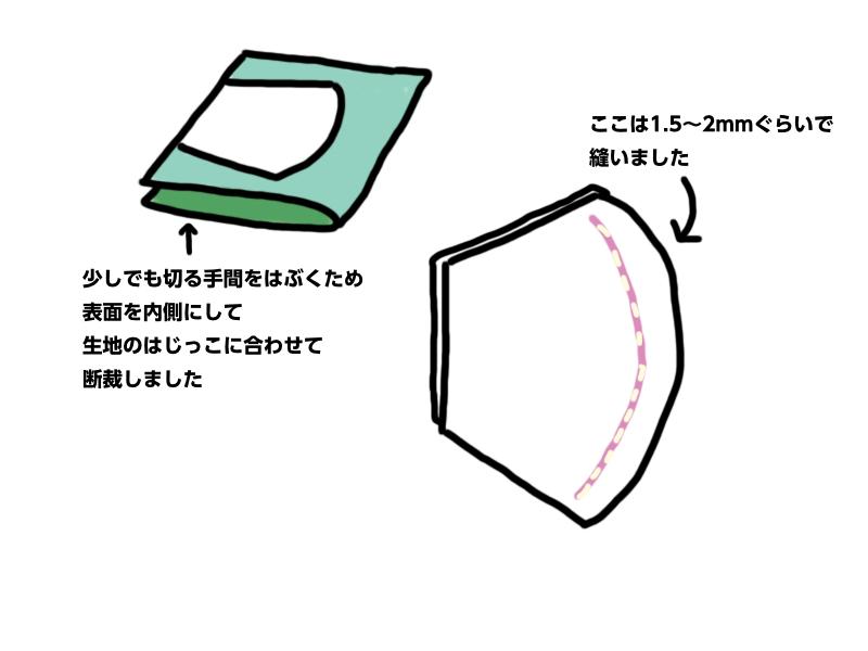 f:id:toritori24:20200527142720j:plain