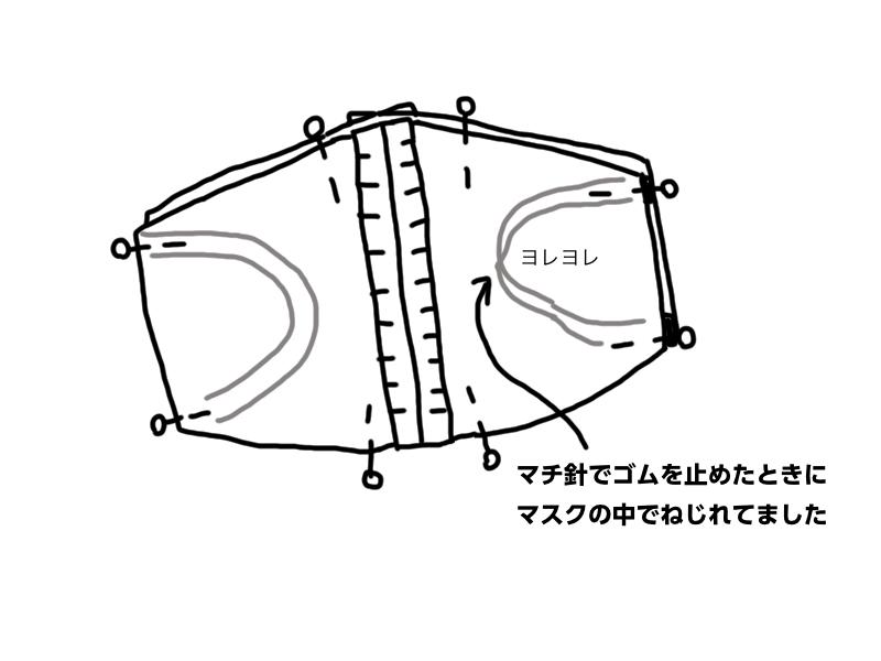 f:id:toritori24:20200527142826j:plain