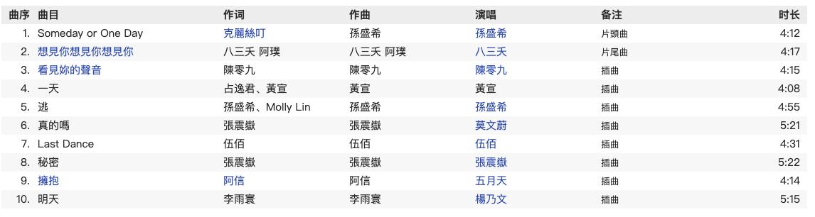f:id:torizuka-maria-jp:20200404191858p:plain