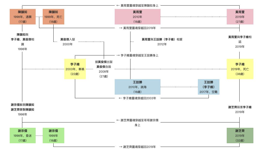 f:id:torizuka-maria-jp:20200404192008p:plain