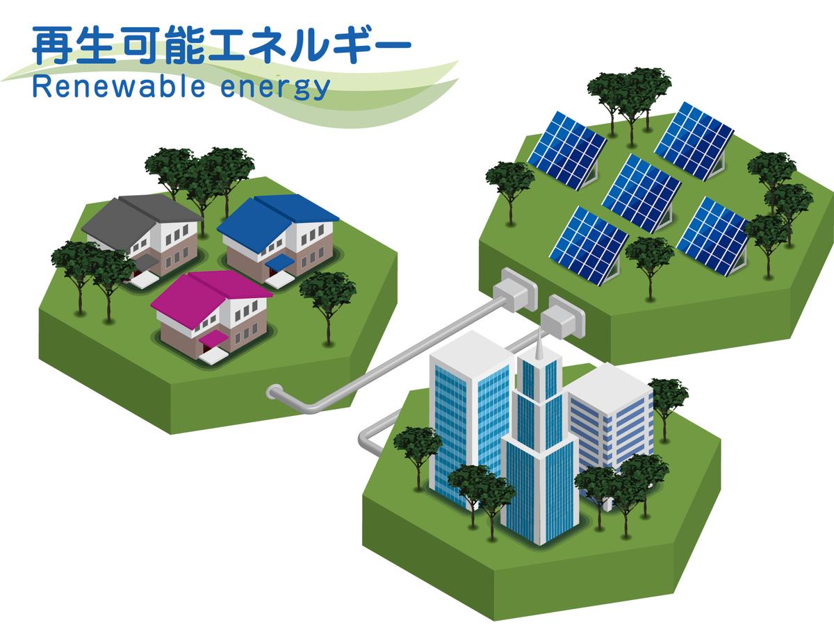 再生可能エネルギーを使う町のイメージ図