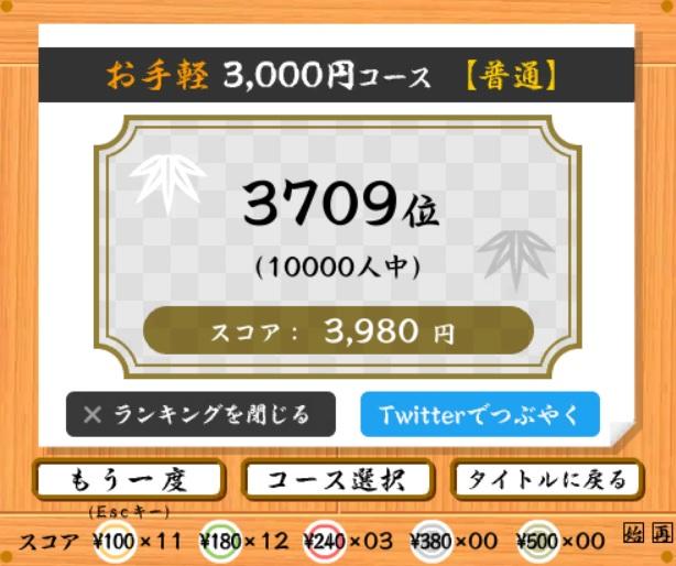 3000円コースの結果