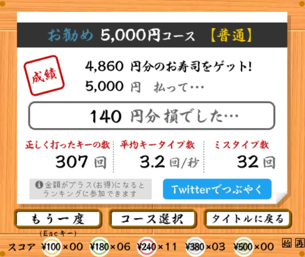 5000円コースの結果