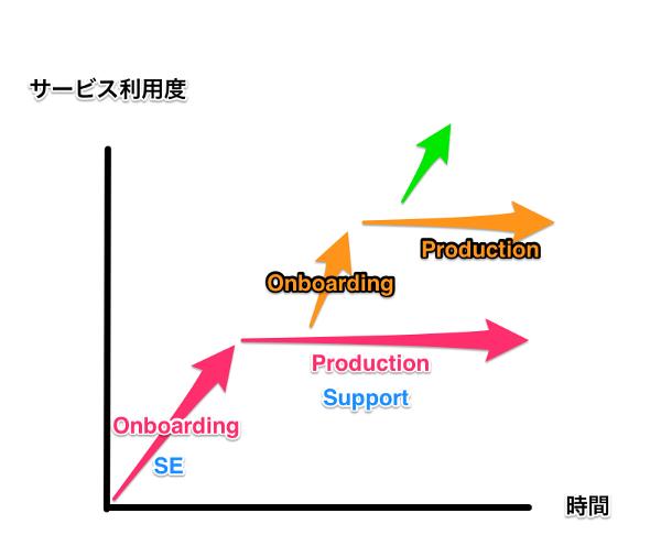 f:id:toru-takahashi:20180315111818p:plain
