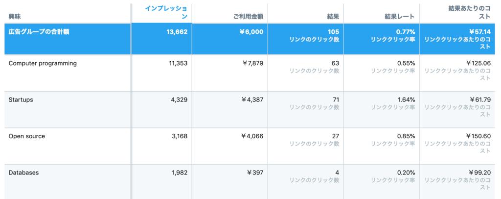 f:id:toru-takahashi:20190216153113p:plain