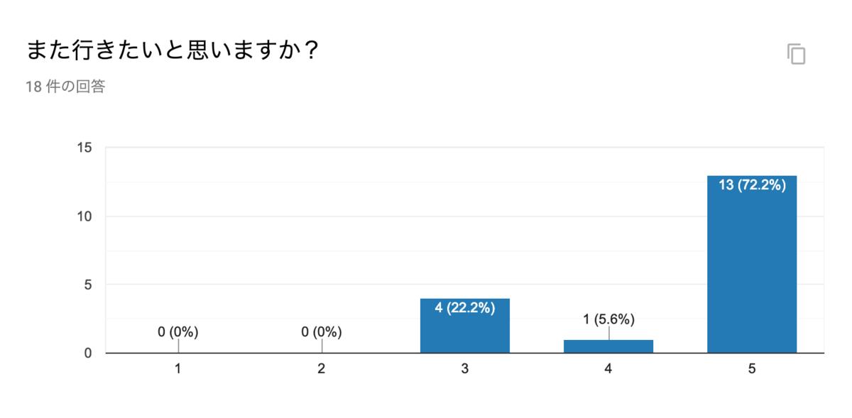 f:id:toru-takahashi:20190316194102p:plain