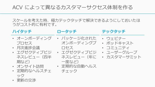 f:id:toru-takahashi:20200106222152p:plain