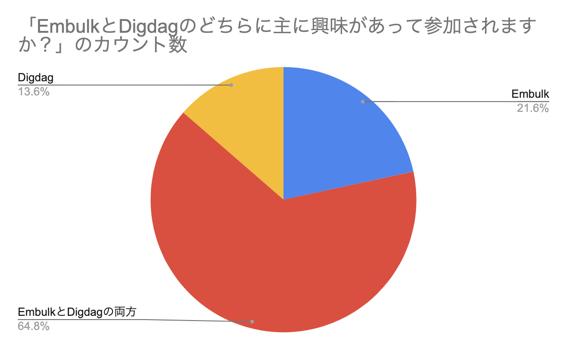 f:id:toru-takahashi:20200709210754p:plain