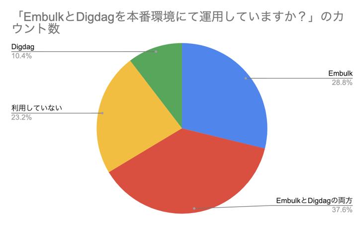 f:id:toru-takahashi:20200709210900p:plain