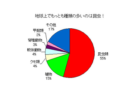 f:id:torukikuta:20061110170626j:image