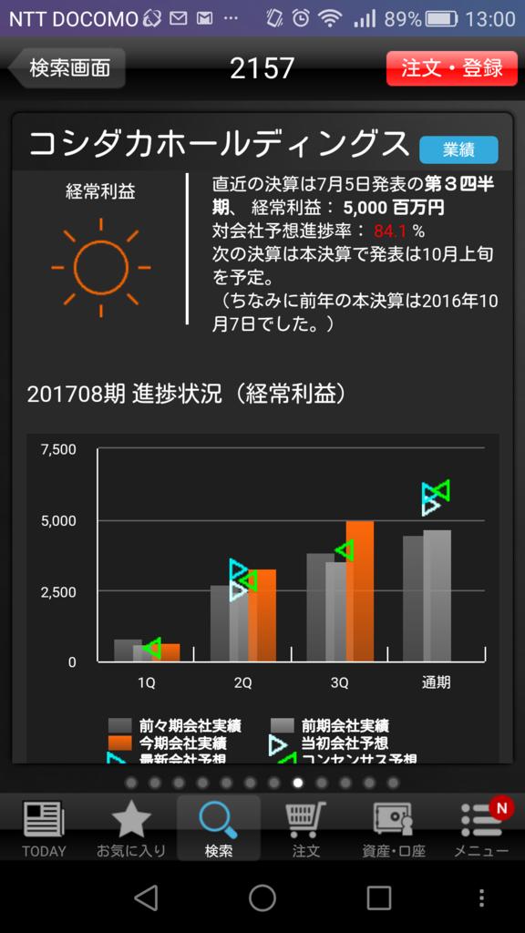 f:id:toruneko_speculators:20170828130653p:plain