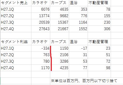 f:id:toruneko_speculators:20170828134436p:plain