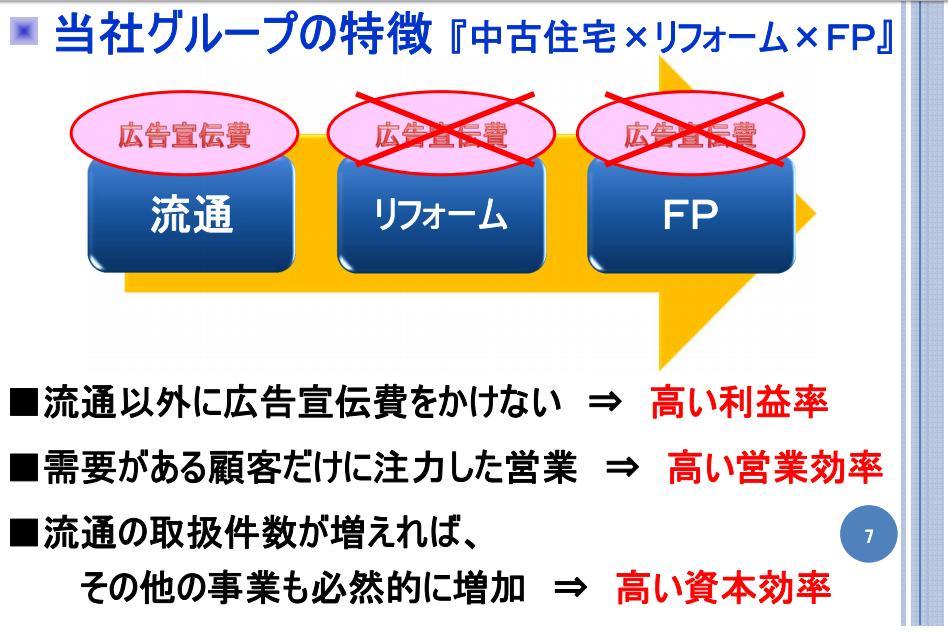 f:id:toruneko_speculators:20170830144900p:plain