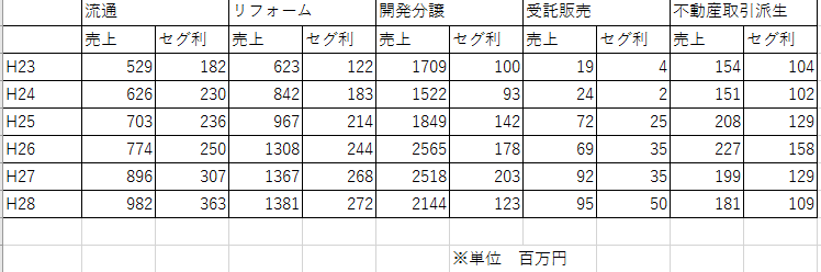 f:id:toruneko_speculators:20170830154801p:plain