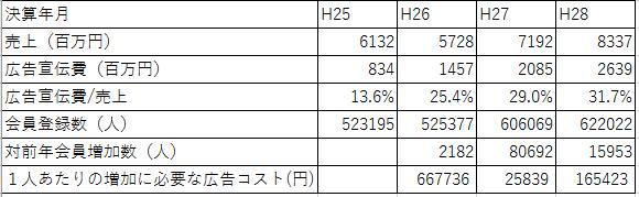 f:id:toruneko_speculators:20170901201222p:plain