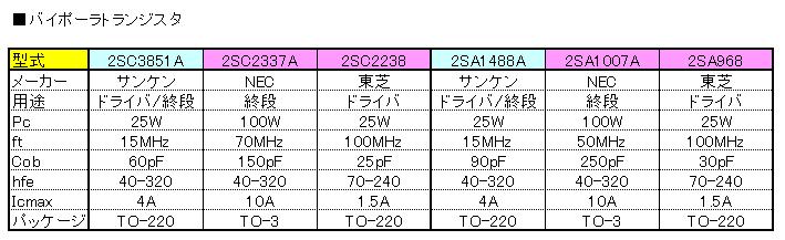 f:id:torusanada98:20160823072617p:plain