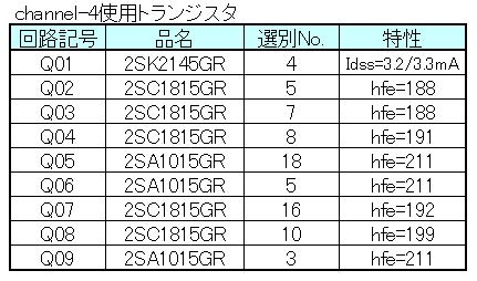 f:id:torusanada98:20170206124301p:plain