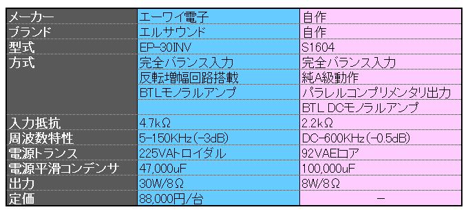f:id:torusanada98:20170615073004p:plain