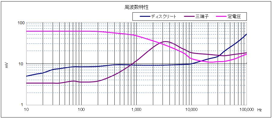 f:id:torusanada98:20180118123443p:plain